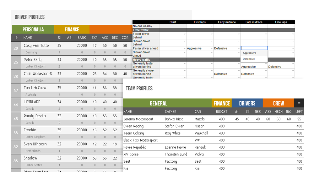 Spreadsheets showing driver skills and finances, with another sheet having input options for driver strategies in racing situations.