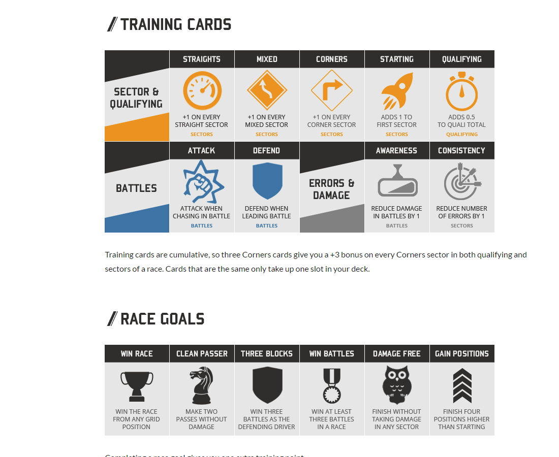 Nine different training cards and six different race goal cards lined out.